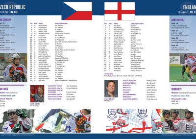 Graphics for World Indoor Lacrosse Championship